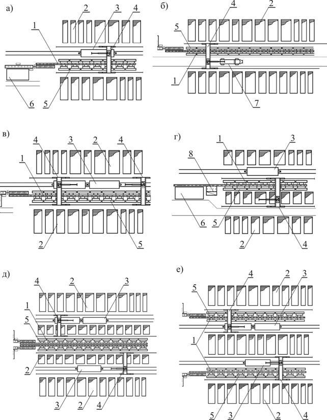 схемы нижнего склада: