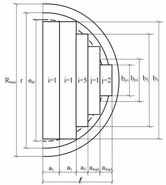 Рисунок 2 – Схема раскроя Pz