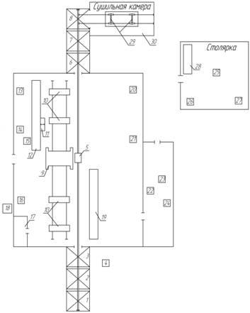 Рисунок 1 – Схема лесопильного