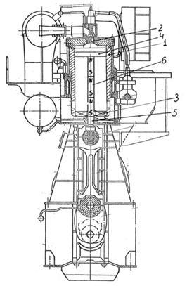 Рисунок генератора переменного тока