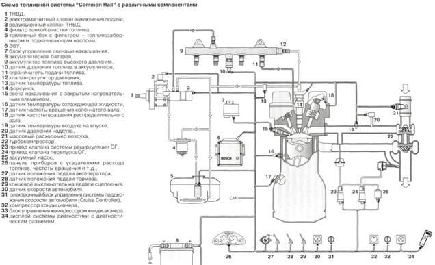 Рисунок – Схема топливной